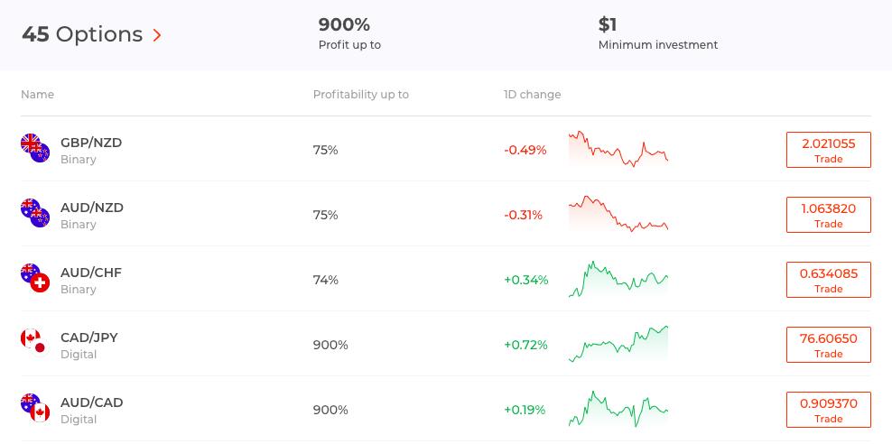 IQ Option FX trading