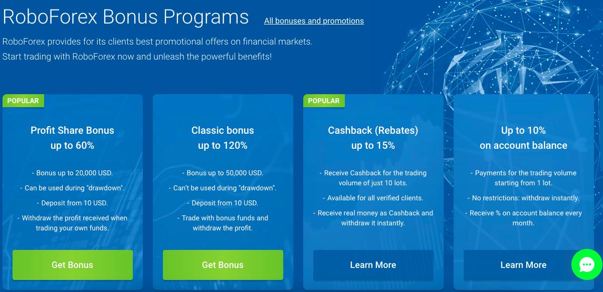 Roboforex Bonus promotions