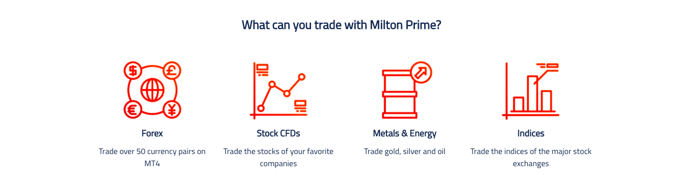 trading at milton prime reviewed