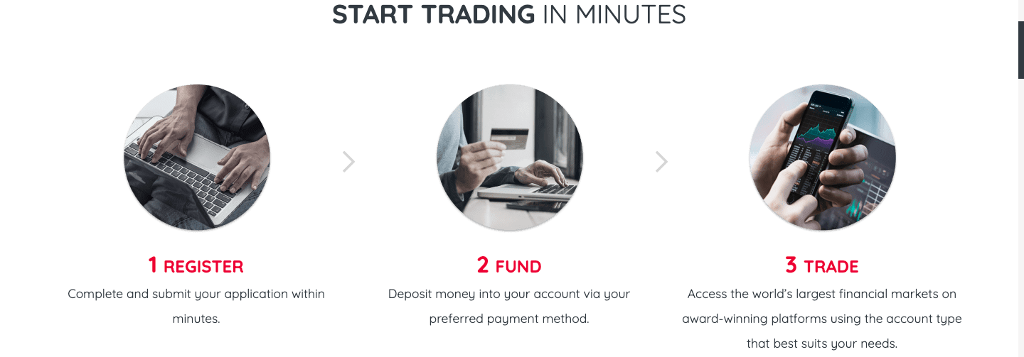 Getting started at INGOT broker review