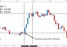 EURUSD forex binary option