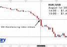 Fx option trading