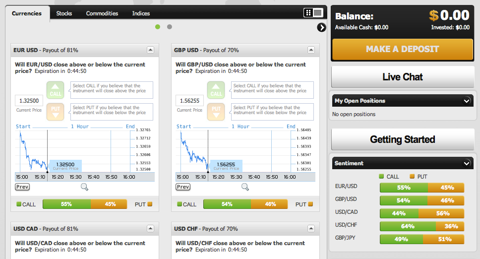 Screen shot trading TradeSmarter Broker Review