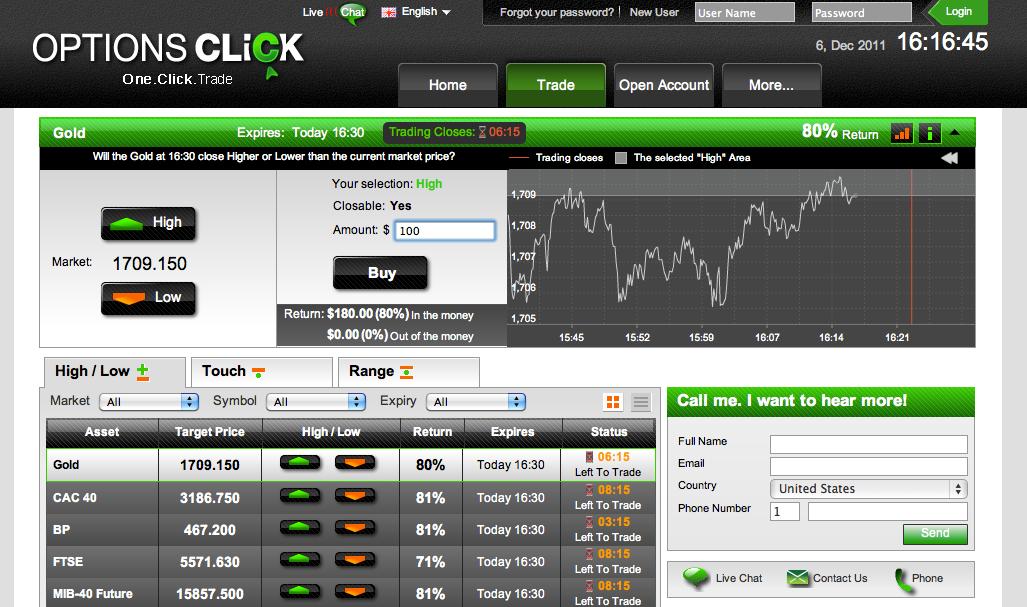 OptionsClick review OptionsClick.com Broker Review