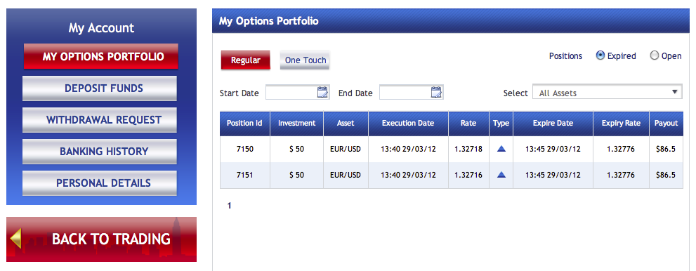 binary options forum strategy horseshoe