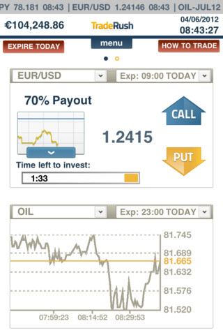 traderush app TradeRush Unveils Binary Options App for iPhone