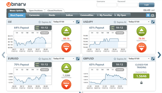 Trading binary options is simple strategy