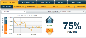 goptions - Simple binary options trading - BinaryOptionsNow