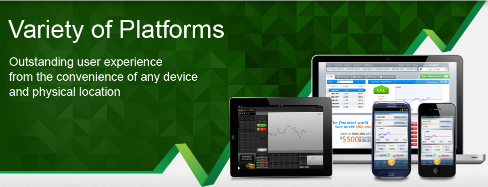 Trading platforms for binary options
