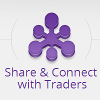 Social trading in binary options