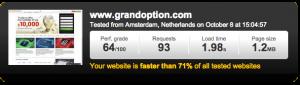 Speed load test GrandOption