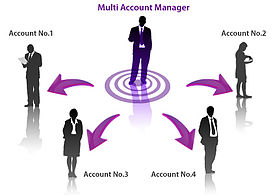 How Managed Binary Account Works
