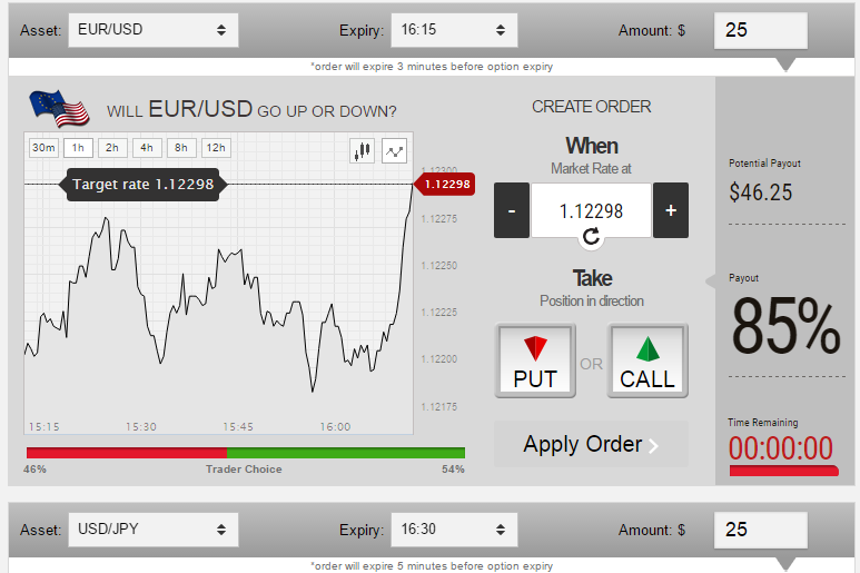 Gft uk binary options